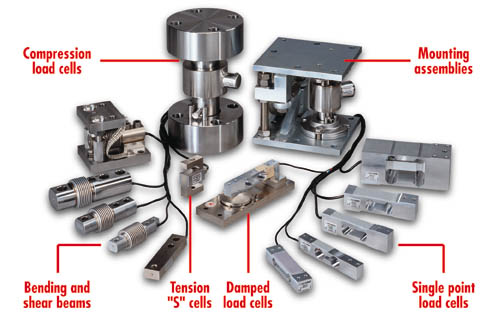 Kelba Load Cells | Industry Update Manufacturing Media