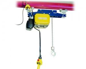 Electric Chain Hoists: Low Headroom