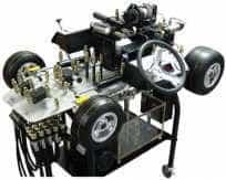 Hydraulics & Pneumatics Technical Training