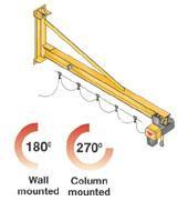 Practicus  (80-2500kg SWL)