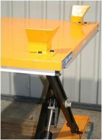 Stillage unloading with Optimum Scissor Lifts